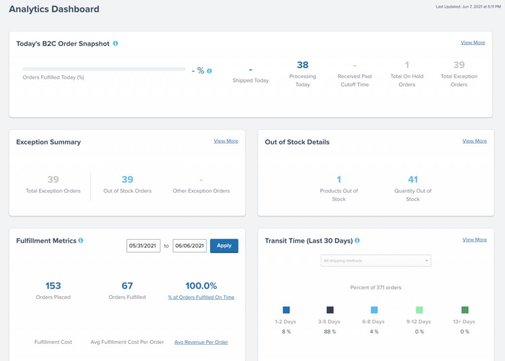 shipbob analytics dashboard